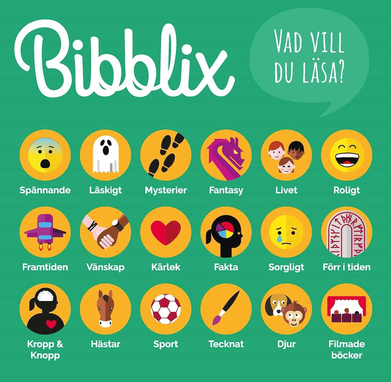Ta mig till Bibblix